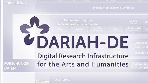 DARIAH-DE