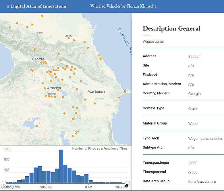 Digital Atlas of Innovations