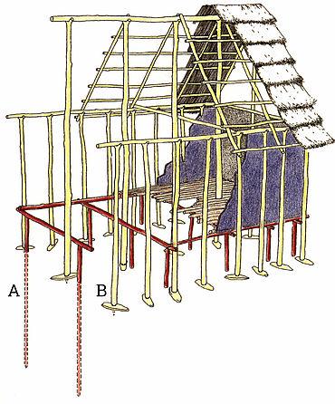 Hausrekonstruktion anhand des Ausgrabungsbefundes von Hornstaad