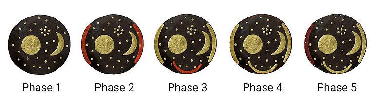 Die verschiedenen Phasen der Himmelsscheibe von Nebra