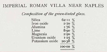 Tab. 1. R.T. Günthers Analysenergebnis des gelbgrünen Glases
