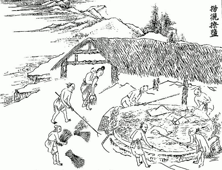 Yuan-zeitliche Darstellung der Salzproduktion