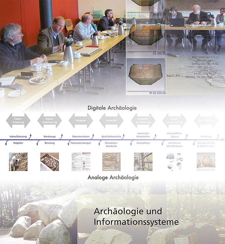 Buchcover: Archäologie und Informationssysteme