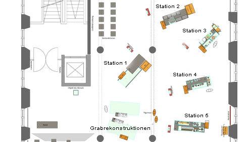 Der Grundriss zeigt die Verteilung der neun Themenstationen rund um die zwei Grabrekonstruktionen. Es ergibt sich ein Rundgang im Uhrzeigersinn. (Grafik: Bertron.Schwarz.Frey)