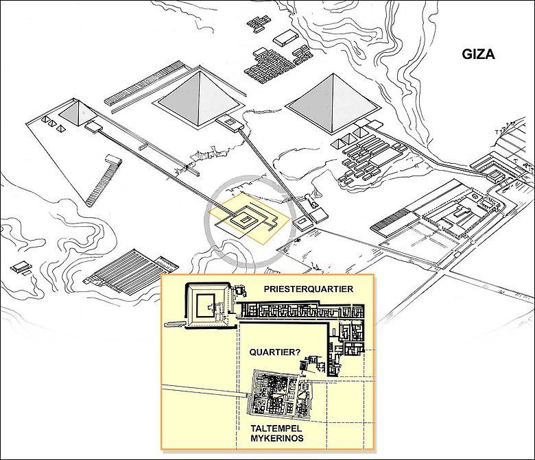 Pyramidenstadt von Giza