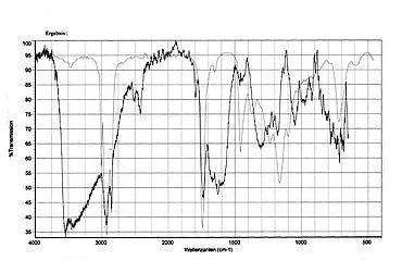 Abb. 5b| Infrarot-Reflexionsspektrum (Aufnahme: Werkstofftechnik Daimler AG, Werk Sindelfingen und Autor)