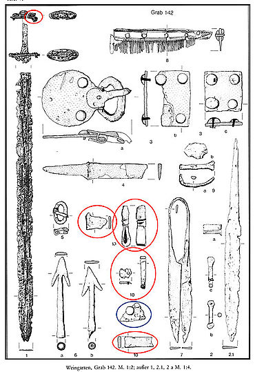 Das Inventar des Grabes 142 dient als Vorlage für eine der Figuren im Museum. Allerdings wird die Puppe aus Sicherheitsgründen keine funktionstüchtige Spatha erhalten. Die farbigen Kreise bezeichnen hier Einzelteile zu denen Detailaufnahmen angefordert wurden. (Grafik: Alamannenmuseum Weingarten)