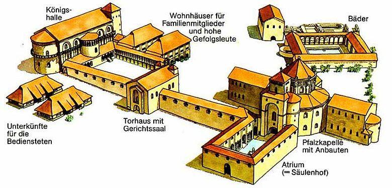 Die Rekonstruktion der Aachener Pfalz wird in den nächsten Jahren sicherlich einige Änderungen erleben (RWTH Aachen, GNU FDL 1.2)