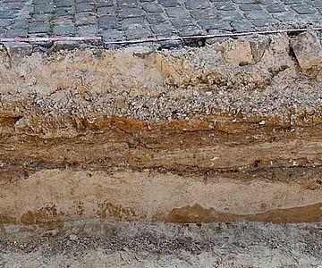 Ausgrabungsprofil