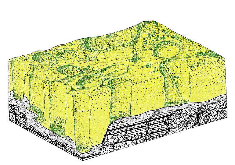 Rekonstruktionszeichnung Silexbergbau