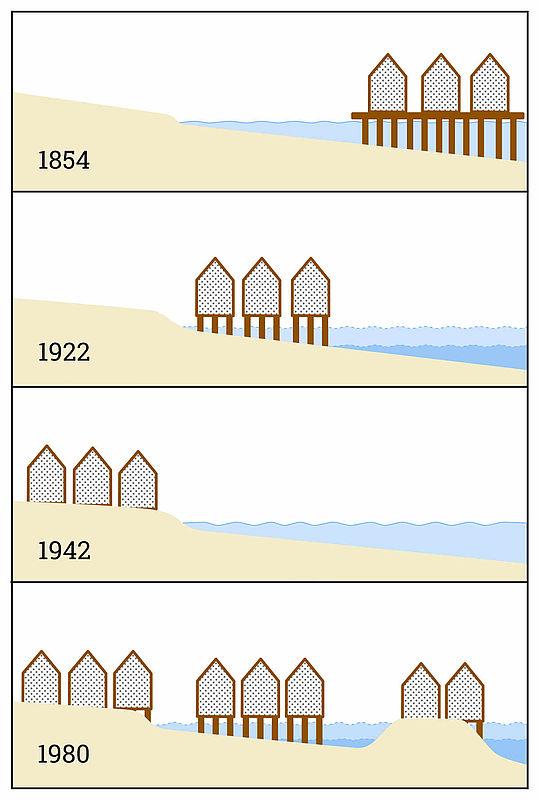 Theorien zur Lage der Seeufersiedlungen