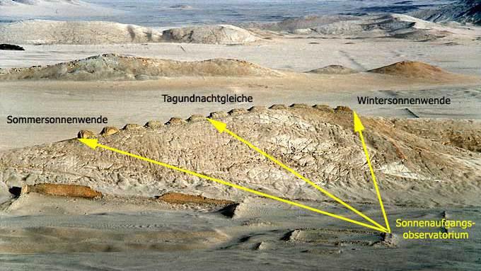 Vereinfachte Darstellung der Funktionsweise des Sonnenobservatoriums. © I. Ghezzi