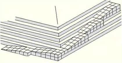Prinzip der Funktionsrampen am Beispiel einer Pyramidenecke. (Grafik: Willburger)