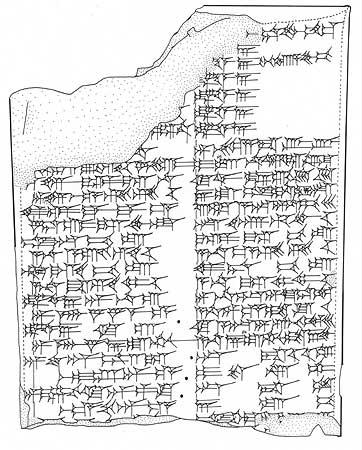 Keilschriftlich beschriebene Tontafel mit einem zweisprachigen (sumerisch-akkadischen) Hymnus an Ischkur-Adad, neuassyrisch, Ninive, Bibliothek Assurbanipals, 7. Jh. v. Chr. (London, British Museum). (Zeichnung: D. Schwemer, veröffentlicht mit frdl. Erlaubnis der Trustees des British Museum)