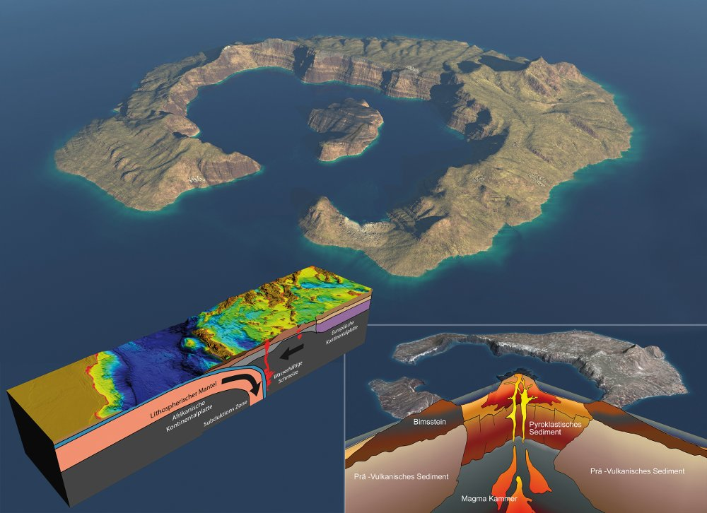 Rekonstruktion der Insel Santorin
