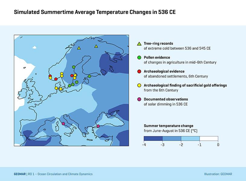 Durchschnittstemperaturen 536 n. Chr.