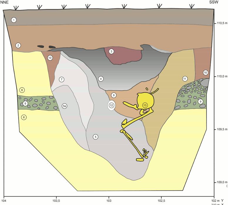 Umzeichnung des Grabes