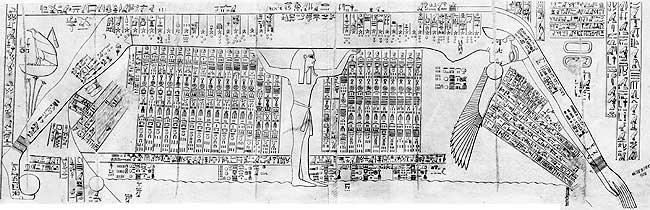 Das Nutbild aus dem sog. Nutbuch mit Datenliste unter dem Leib der Göttin, Illustration aus dem Osireion in Abydos (aus: Frankfort 1933)
