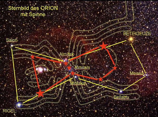 Abb. 2b| Figur der Spinne = Sternbild 'Orion'? (Grafik: B. Teichert)